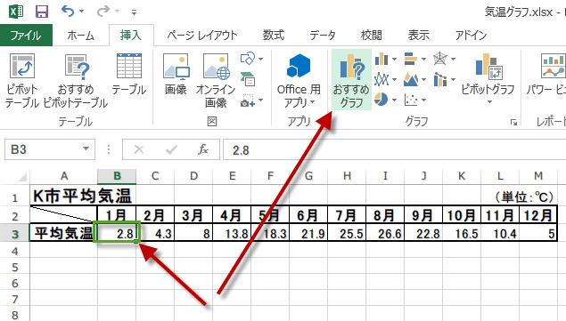 おすすめグラフ2