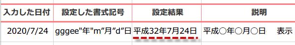 西暦の日付を平成の日付で表示2