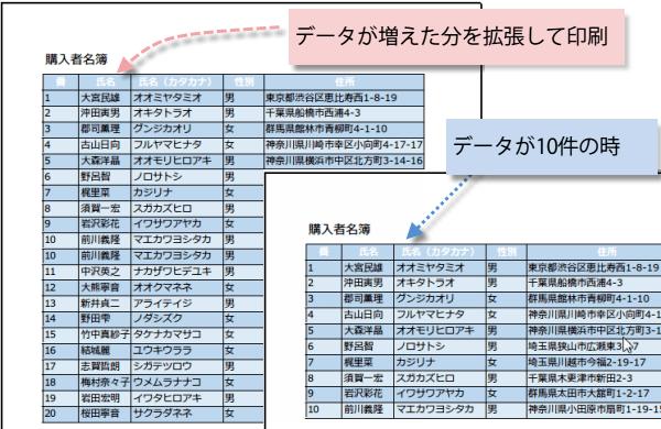 表の印刷範囲を自動で可変にする関数の使い方6