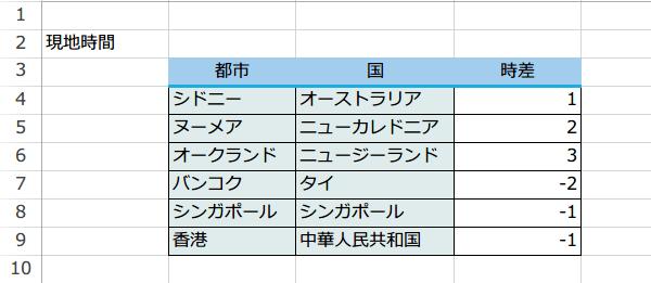 表のスタイル1