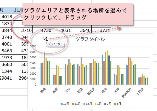 グラフの配置変更グラフの移動