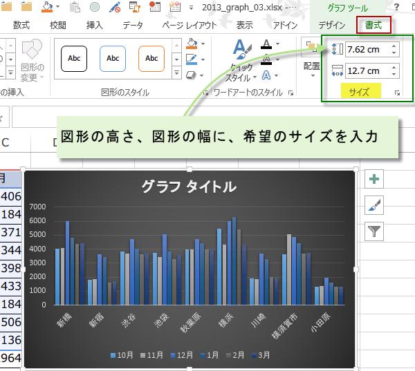 グラフのサイズを数値で指定
