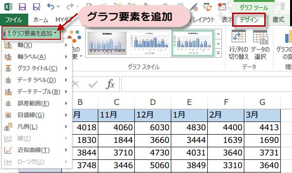 グラフ要素を追加ボタン