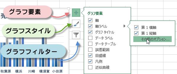 グラフ要素ボタン