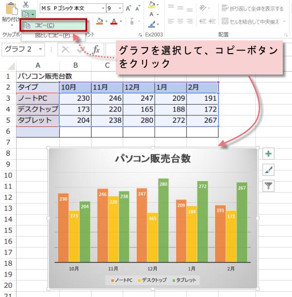 グラフをコピー