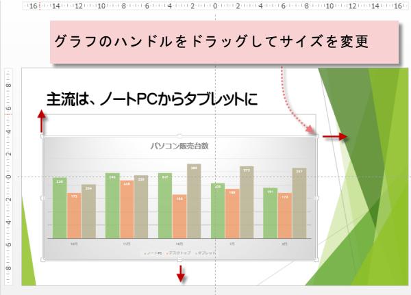 グラフのサイズ調整