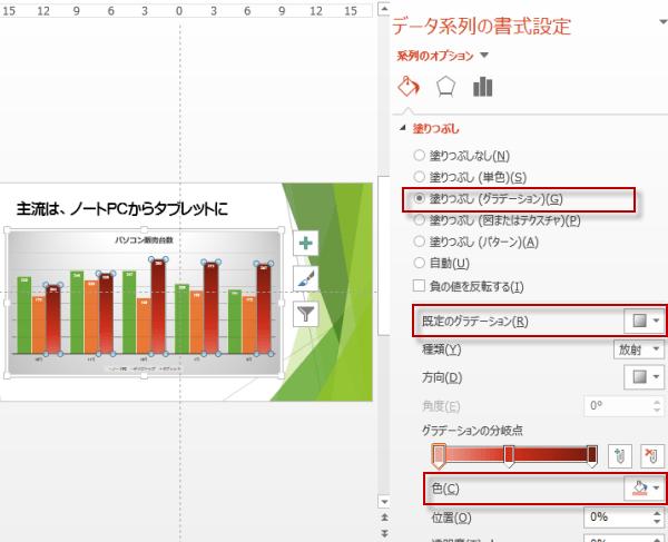 縦棒グラフの色を変更2