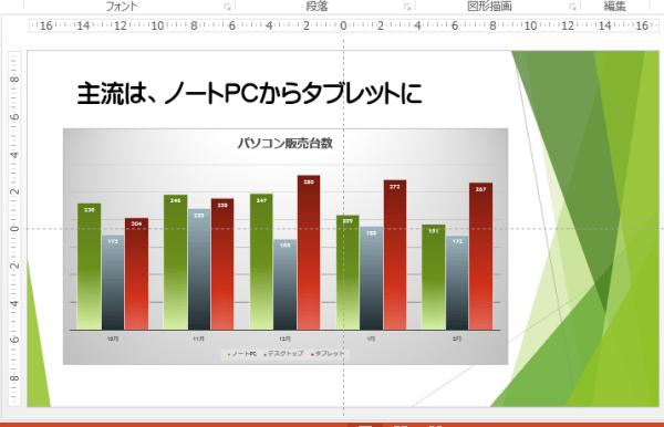 パワーポイントにグラフを貼り付け
