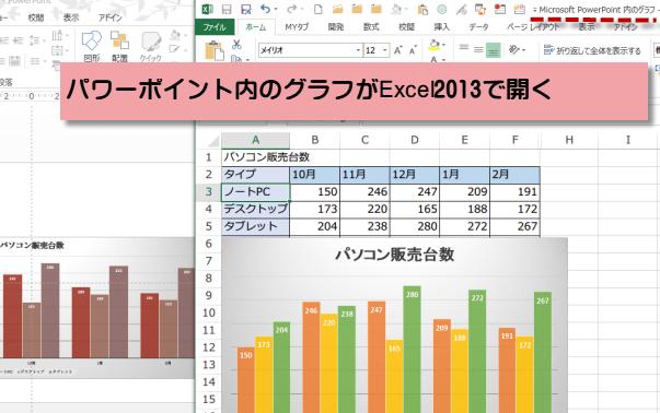 データがリンクしていない場合のグラフデータの編集2