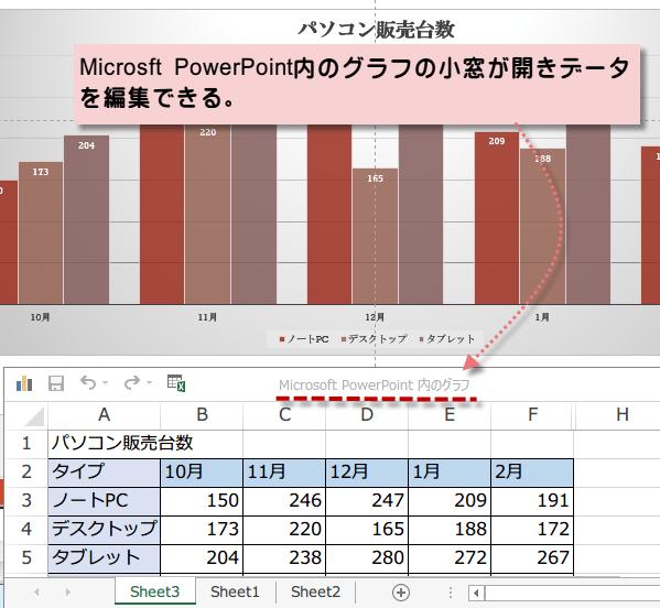 データがリンクしていない場合のグラフデータの編集3