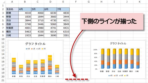 複数のグラフの大きさと位置を揃える