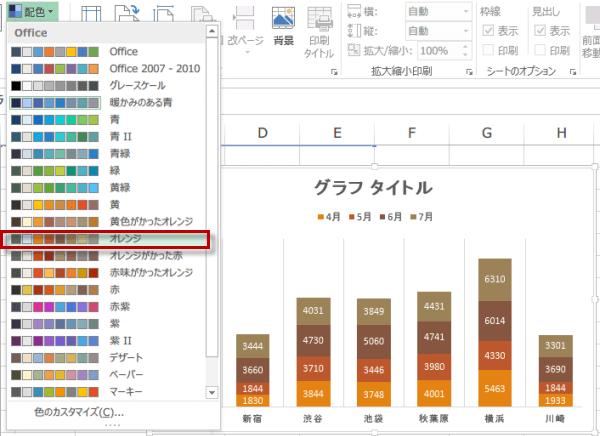 オレンジの配色グラフ