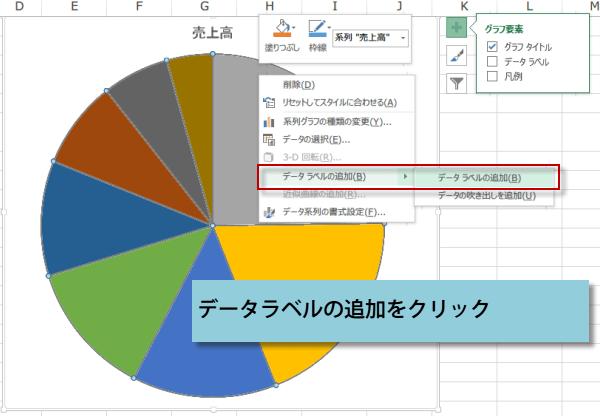 データラベルの追加