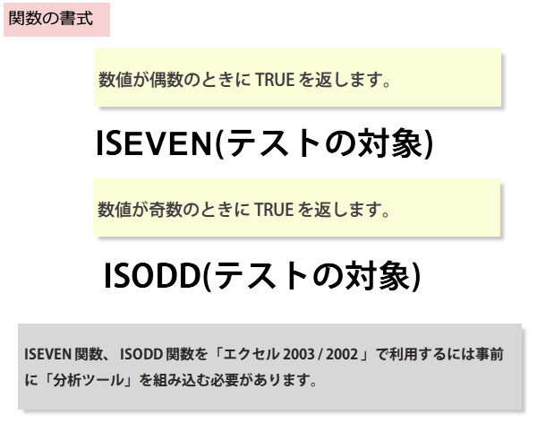 ISEVEN関数の書式