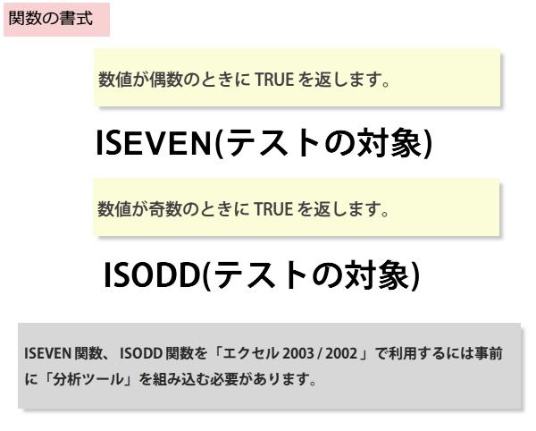 ISODD関数の書式