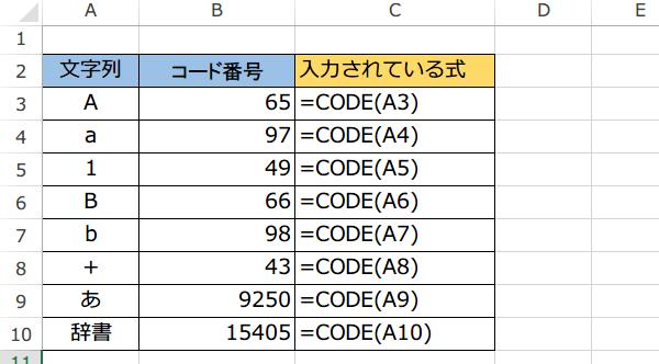 CODE関数