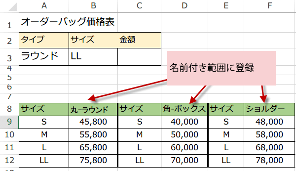 INDIRECT関数とVLOOKUP関数の使い方1