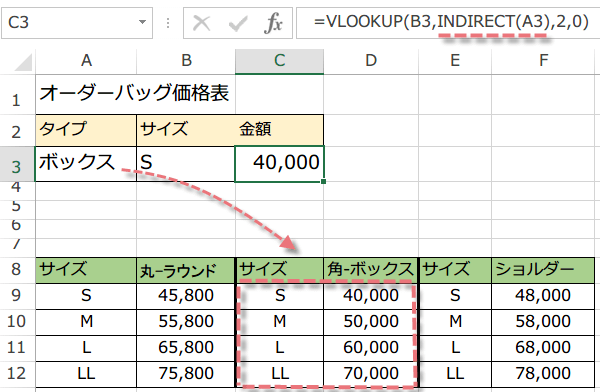INDIRECT関数とVLOOKUP関数の使い方5