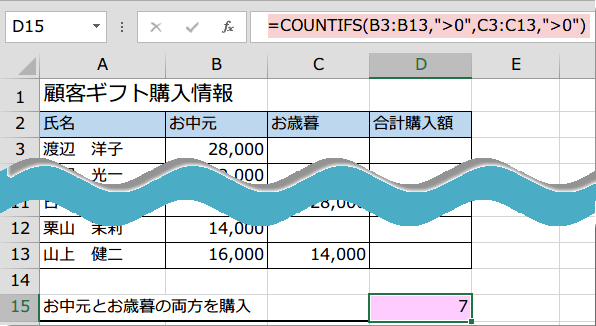 COUNTIFS結果
