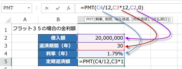 PMT関数3