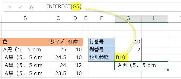 INDIRECT関数