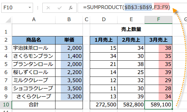 SUMPRODUCT関数4