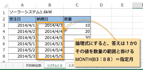 月別の合計を別シートに表示4