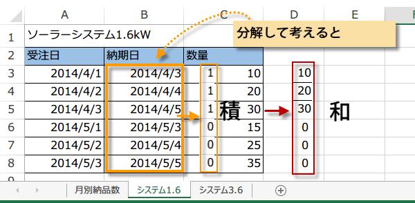 月別の合計を別シートに表示5