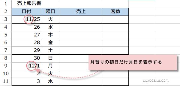月替りの初日だけ月日を表示する年間カレンダー