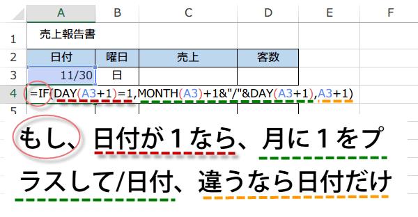 日付が1のときだけ月を表示