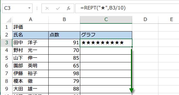 REPT関数の使い方3