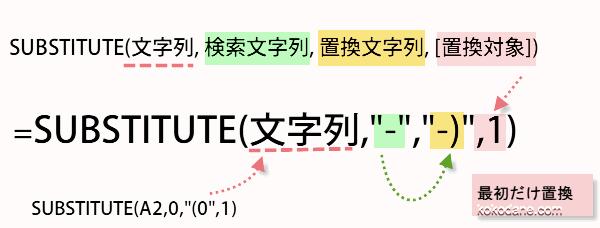 SUBSTITUTE関数の使い方4