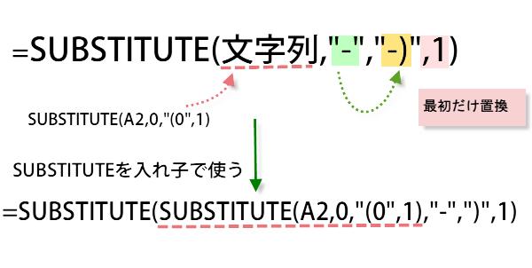 SUBSTITUTE関数の使い方6