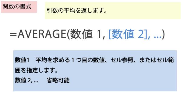 AVERAGE関数の書式