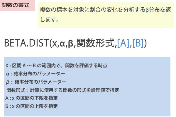 BETA.DIST関数の書式