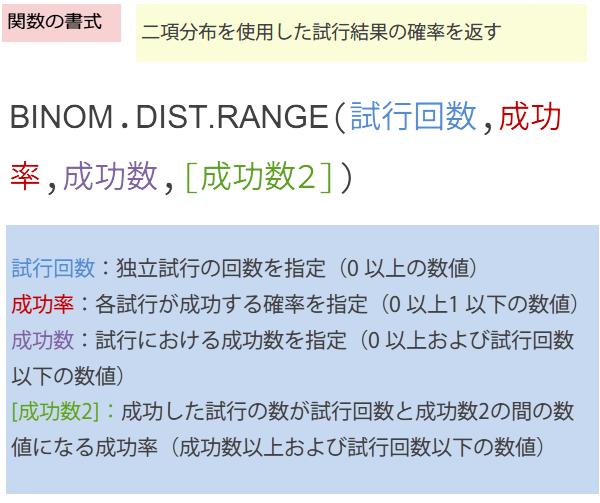 BINOM.DIST.RANGE関数の書式