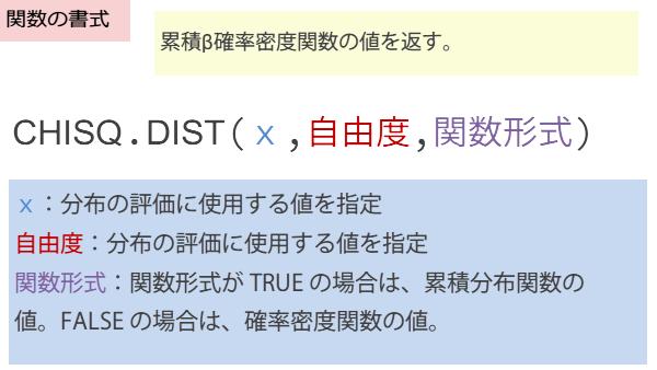 CHISQ.DIST関数の書式