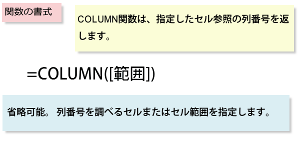 COLUMN関数の書式