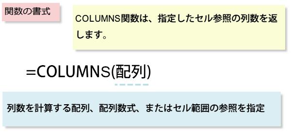 COLUMNS関数の書式