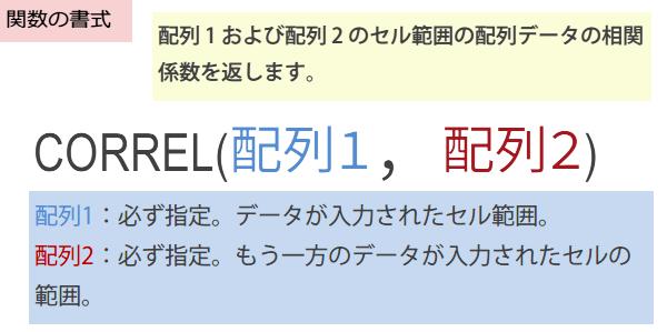 CORREL関数の書式