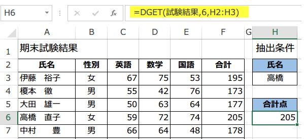 DGET関数の使い方