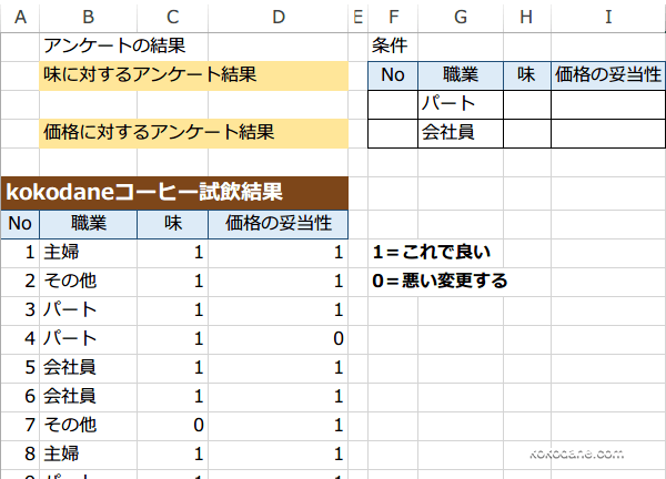 DPRODUCT関数使い方