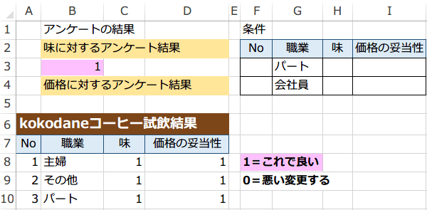 DPRODUCT関数使い方3