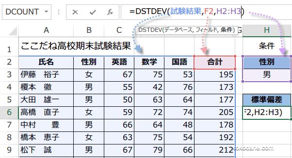 DSTDEV関数使い方2