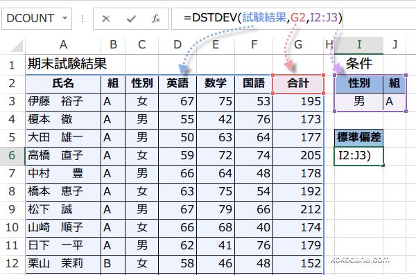 DSTDEV関数使い方4