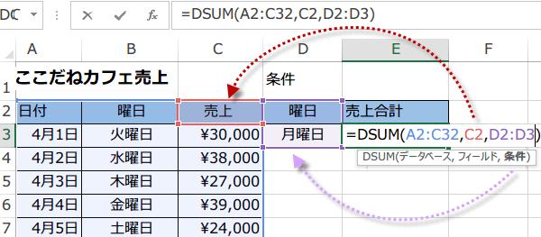 DSUM関数使い方2