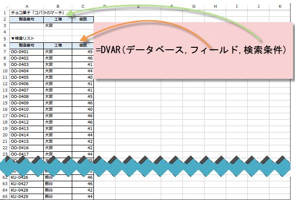 DVAR関数の基本的な使い方