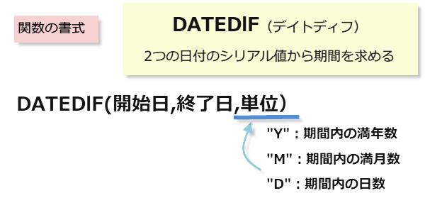 DATEDIF関数
