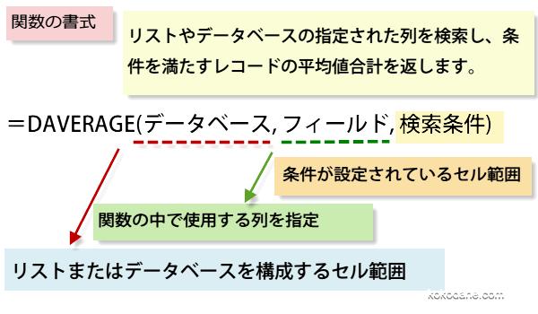 DAVERAGE関数の書式