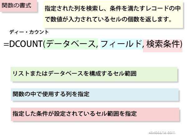 DCOUNT関数書式